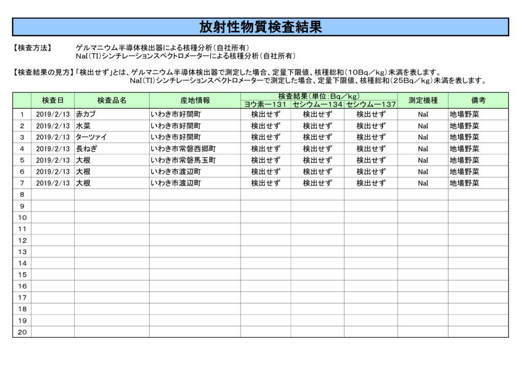 2月13日放射性物質検査結果のサムネイル
