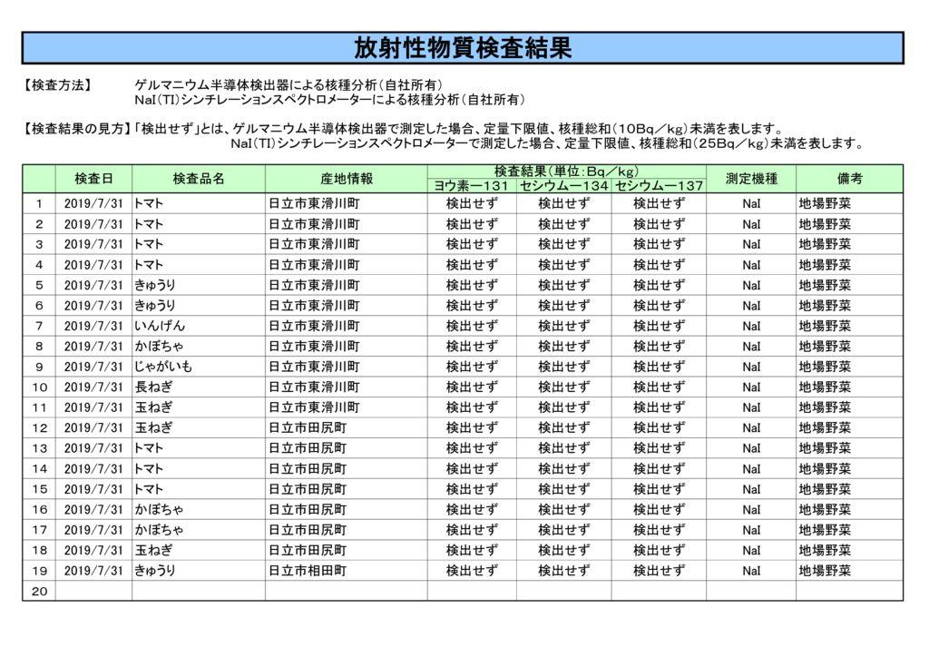 7月31日放射性物質検査結果のサムネイル