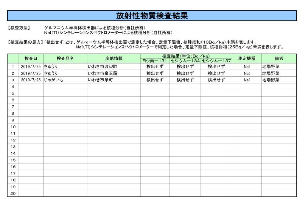 7月25日放射性物質検査結果のサムネイル