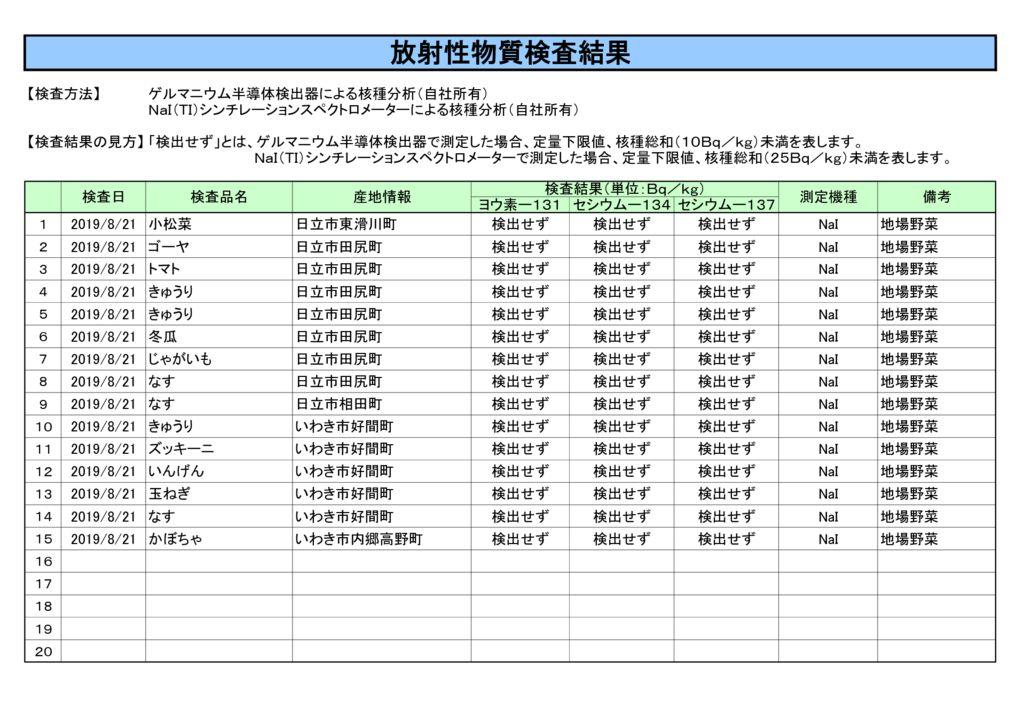8月21日放射性物質検査結果のサムネイル