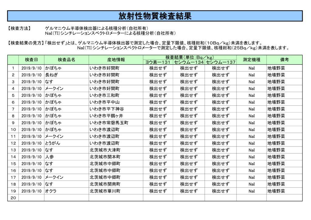 9月10日放射性物質検査結果のサムネイル