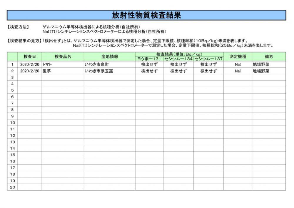 2月20日放射性物質検査結果のサムネイル