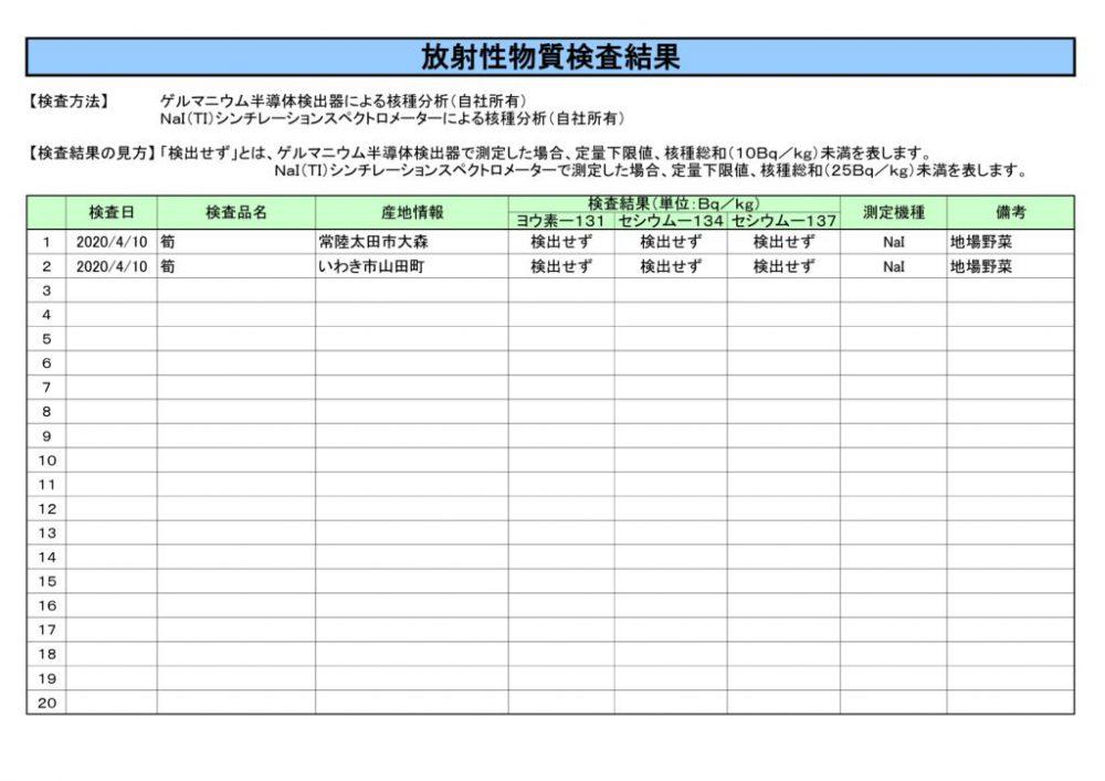 4月10日放射性物質検査結果のサムネイル