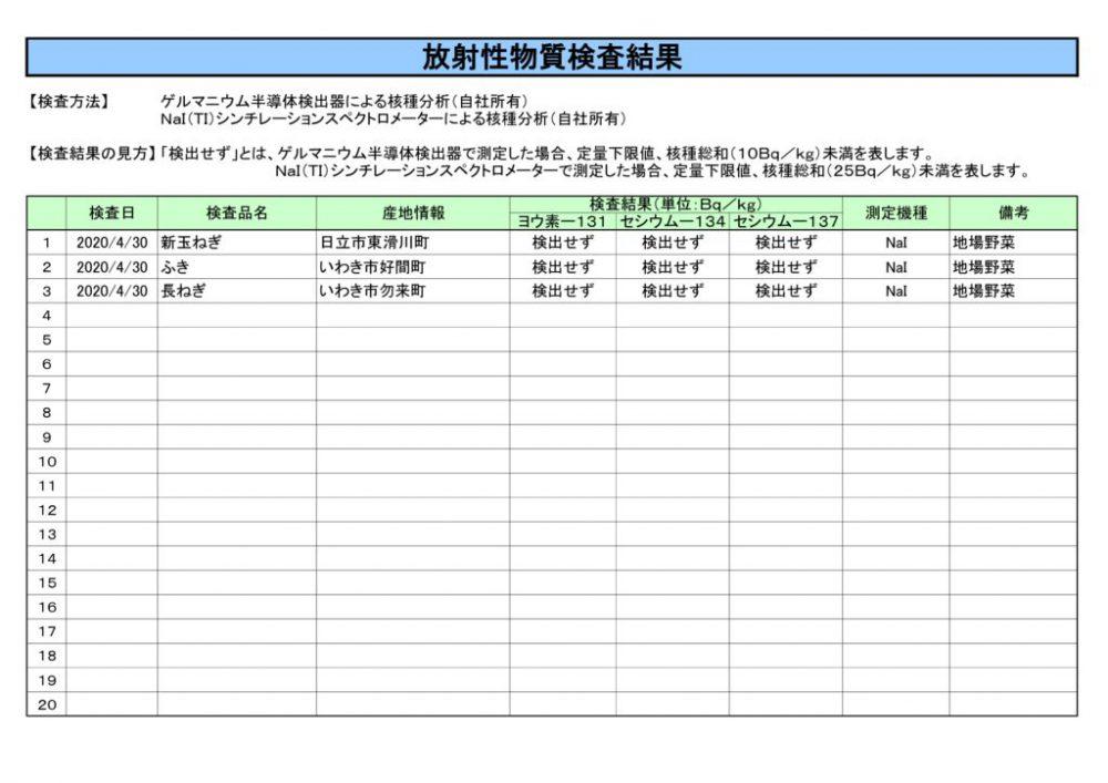 4月30日放射性物質検査結果のサムネイル
